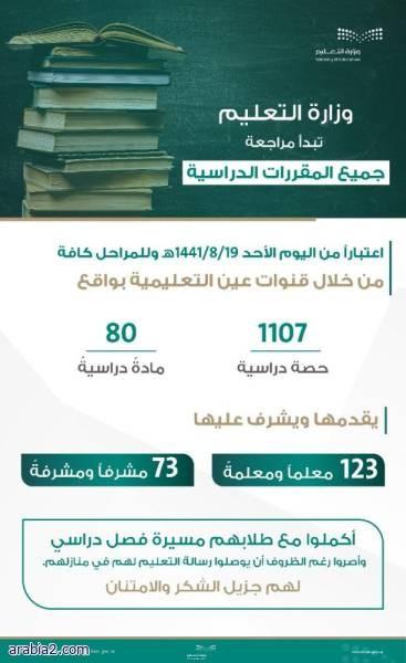 وزارة التعليم تبدأ مراجعة المقررات الدراسية لجميع المراحل