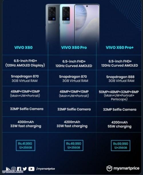 شركة Vivo تعلن عن ثلاث هواتف جديدة