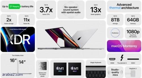 الإعلان عن الجيل الجديد من MacBookPro بحجم 16انش و14 انش