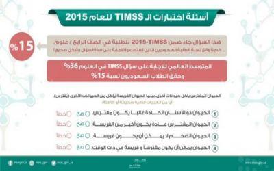 متوسط إجابة الطلبة السعوديين 15 في المئة في الاختبارات الدولية