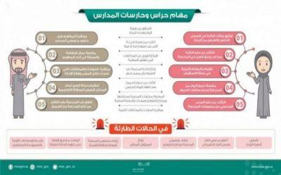 وزارة التعليم تجدد تأكيدها على مهام حراس المدارس