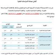 بدء التقديم في الدبلومات التربوية للبرنامج الموازي بجامعة أم القرى