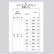 جدول امتحانات الصف 12 للفصل الدراسي الثالث للقسمين العلمي والأدبي