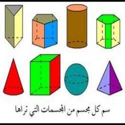 درس رياضيات (المجسمات